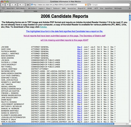 2006 Candidate Reports